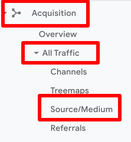 bounce rate by source and medium
