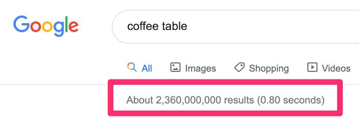 coffee table serp