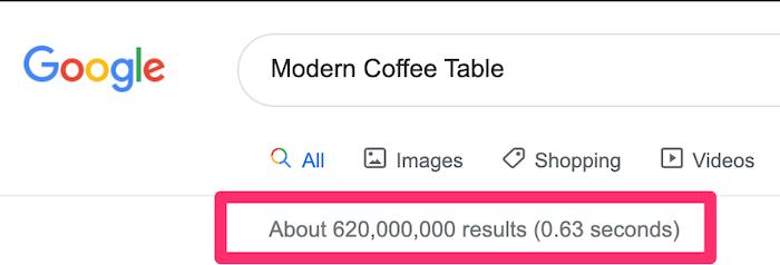 modern coffee table serp
