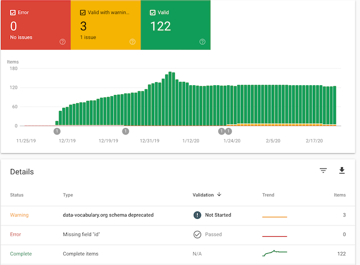 Search Console Structured Data report