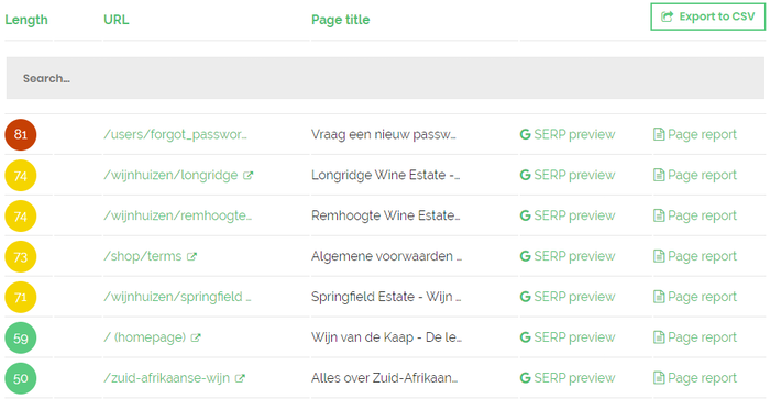 SiteGuru page title report