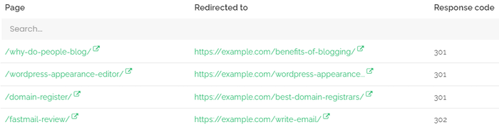 Sitemap report with redirect pages overview